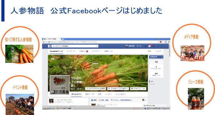 人参物語Facebookページ